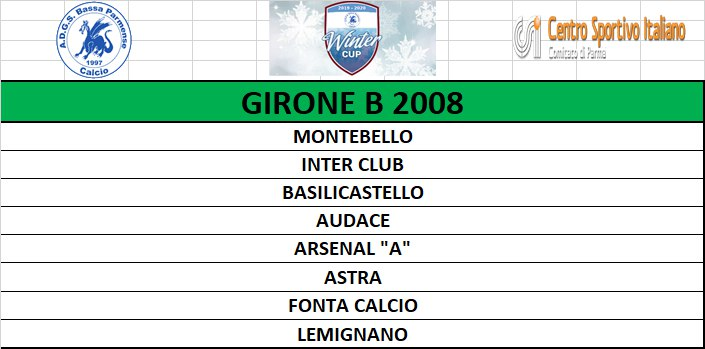 GIRONE B 2008 WINTER CUP
