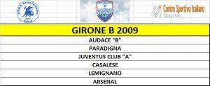 GIRONE B 2009 WINTER CUP