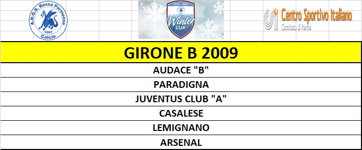 GIRONE B 2009 WINTER CUP